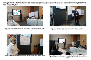 Training to Middle –Staff Stakeholders (Other institutions) on Value Chain Competitiveness and External Environment